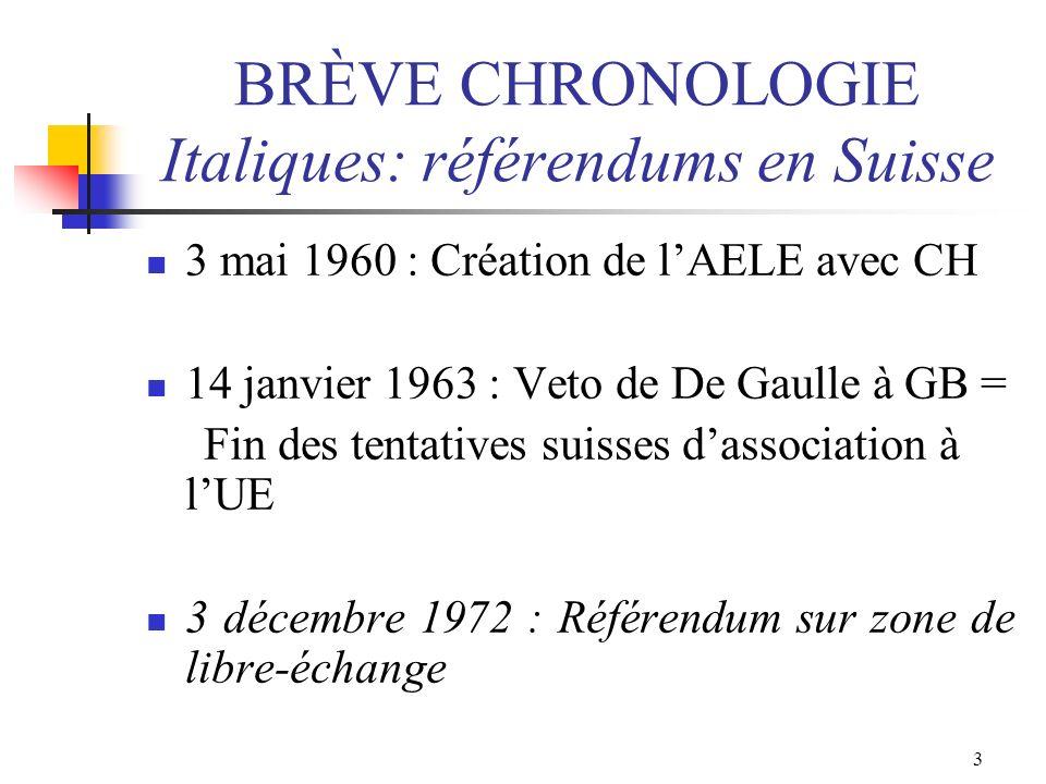 3 BRÈVE CHRONOLOGIE Italiques: référendums en Suisse 3 mai 1960 : Création de lAELE avec CH 14 janvier 1963 : Veto de De Gaulle à GB = Fin des tentati