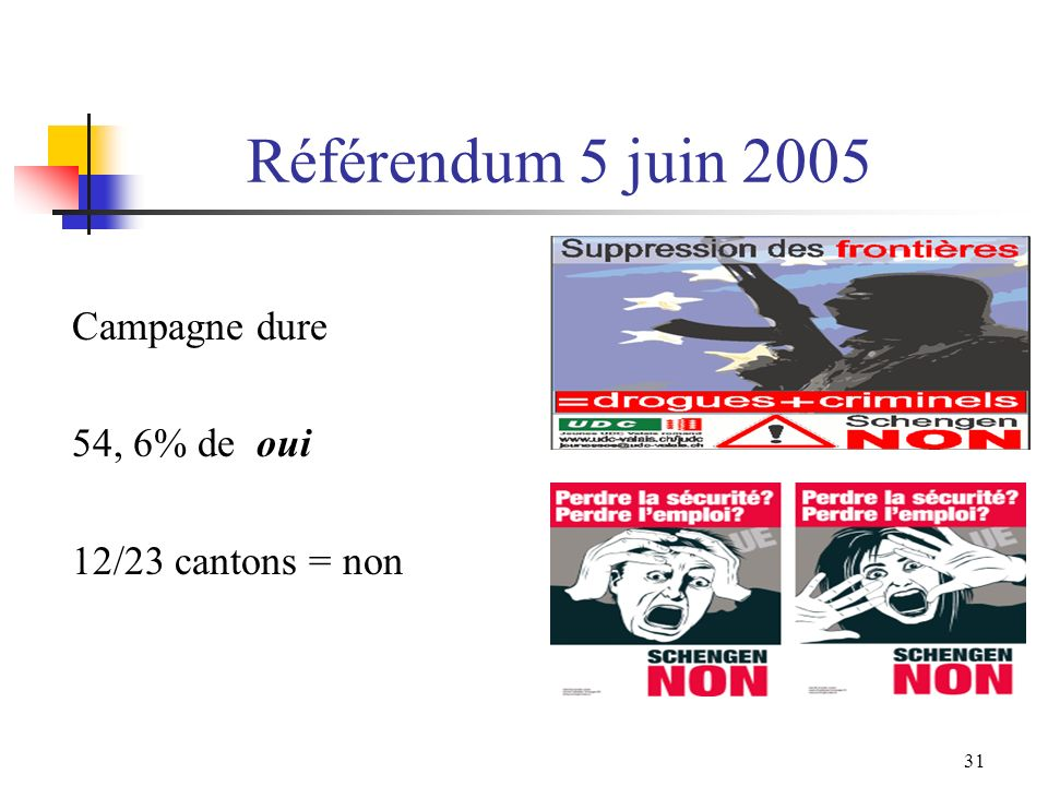 31 Référendum 5 juin 2005 Campagne dure 54, 6% de oui 12/23 cantons = non