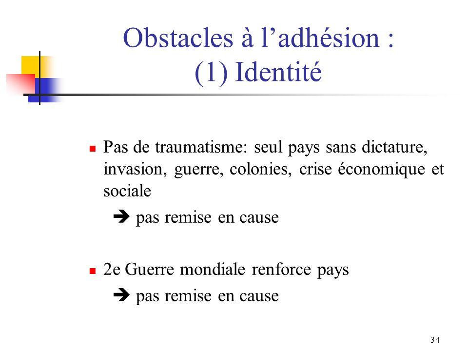 34 Obstacles à ladhésion : (1) Identité Pas de traumatisme: seul pays sans dictature, invasion, guerre, colonies, crise économique et sociale pas remi