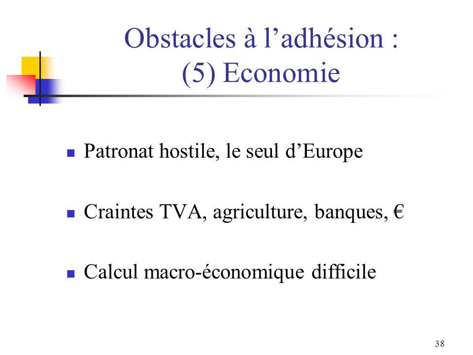 38 Obstacles à ladhésion : (5) Economie Patronat hostile, le seul dEurope Craintes TVA, agriculture, banques, Calcul macro-économique difficile