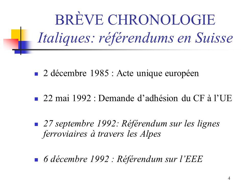 4 BRÈVE CHRONOLOGIE Italiques: référendums en Suisse 2 décembre 1985 : Acte unique européen 22 mai 1992 : Demande dadhésion du CF à lUE 27 septembre 1