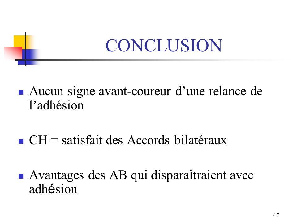 47 CONCLUSION Aucun signe avant-coureur dune relance de ladhésion CH = satisfait des Accords bilatéraux Avantages des AB qui dispara î traient avec ad