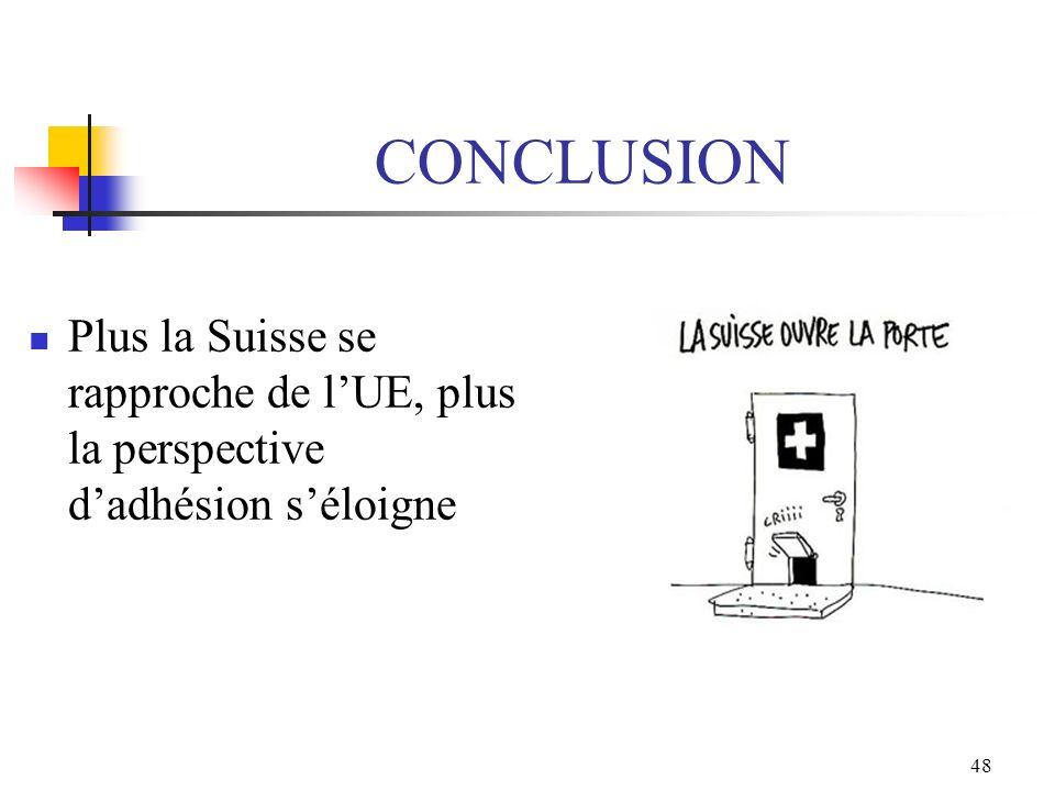 48 CONCLUSION Plus la Suisse se rapproche de lUE, plus la perspective dadhésion séloigne