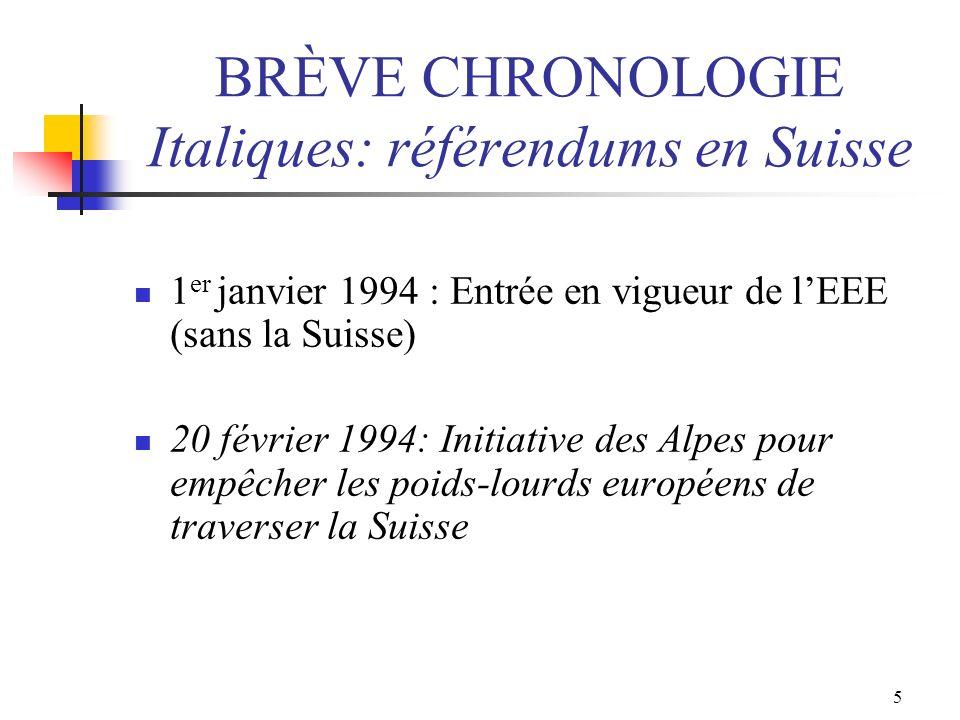 5 BRÈVE CHRONOLOGIE Italiques: référendums en Suisse 1 er janvier 1994 : Entrée en vigueur de lEEE (sans la Suisse) 20 février 1994: Initiative des Al