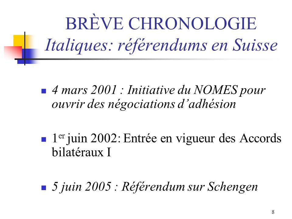 9 BRÈVE CHRONOLOGIE Italiques: référendums en Suisse 25 septembre 2005: Référendum sur lextension du libre établissement à lEst 26 novembre 2006 : Référendum sur le fonds de cohésion aux pays ayant adhéré à lUE en 2004 Entre 2005 et 2009, entrée en vigueur des Accords bilatéraux II