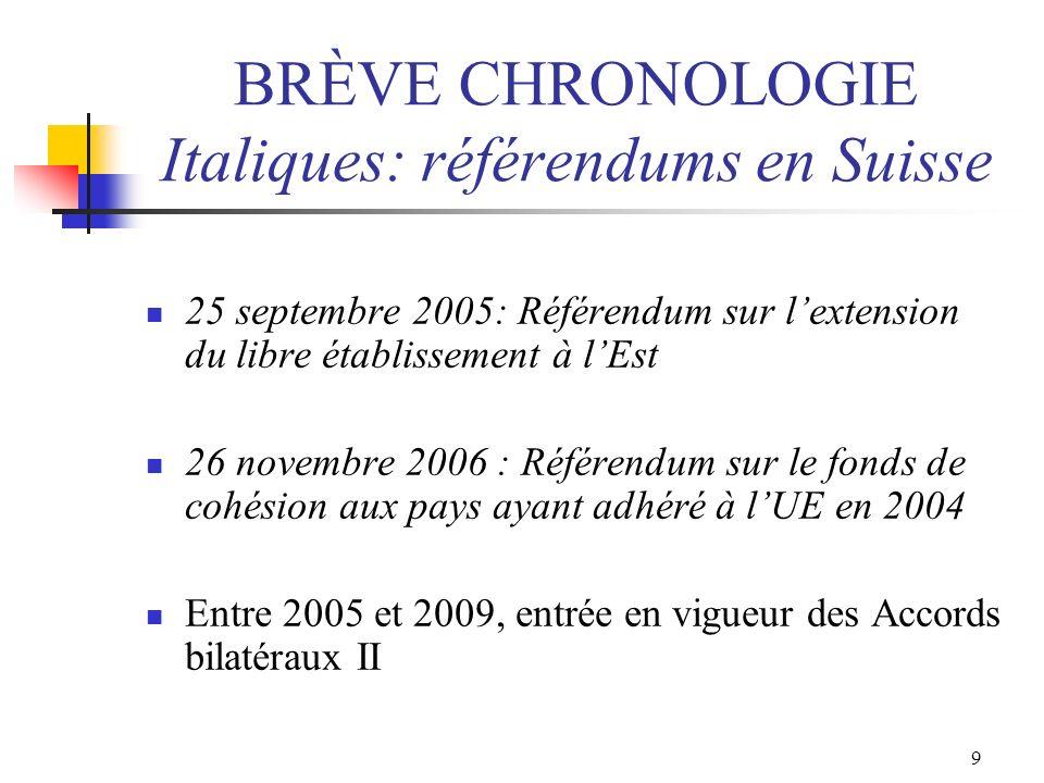 9 BRÈVE CHRONOLOGIE Italiques: référendums en Suisse 25 septembre 2005: Référendum sur lextension du libre établissement à lEst 26 novembre 2006 : Réf