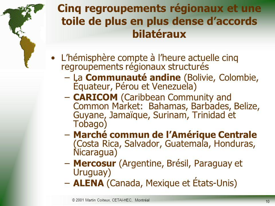 © 2001 Martin Coiteux, CETAI-HEC, Montréal 11 Complétés par un nombre croissant daccords bilatéraux: –Le Mexique étant le joueur le plus important en la matière suivi du Chili et du Canada.