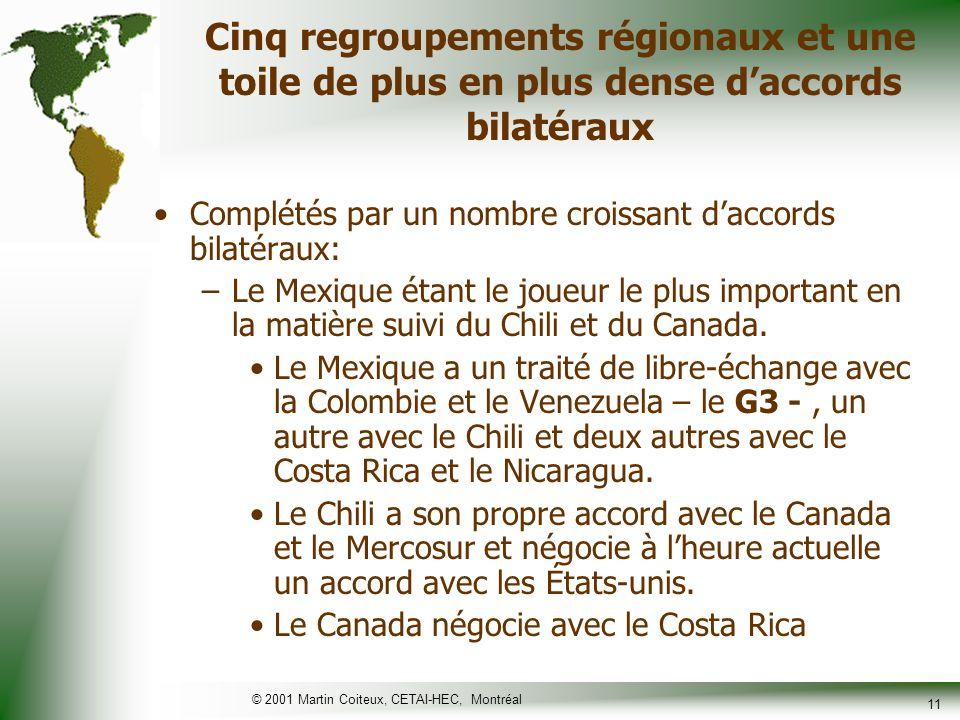 © 2001 Martin Coiteux, CETAI-HEC, Montréal 12 Toutefois, un de ces regroupements régionaux se démarque nettement