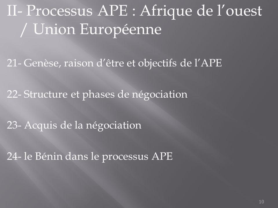 10 II- Processus APE : Afrique de louest / Union Européenne 21- Genèse, raison dêtre et objectifs de lAPE 22- Structure et phases de négociation 23- A
