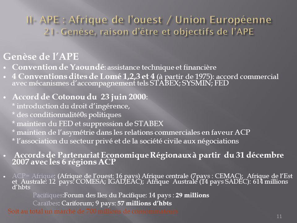 Genèse de lAPE Convention de Yaoundé : assistance technique et financière 4 Conventions dites de Lomé 1,2,3 et 4 (à partir de 1975): accord commercial