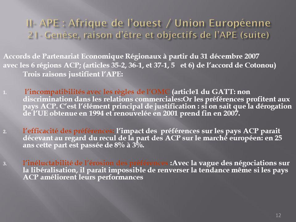 Accords de Partenariat Economique Régionaux à partir du 31 décembre 2007 avec les 6 régions ACP; (articles 35-2, 36-1, et 37-1, 5 et 6) de laccord de