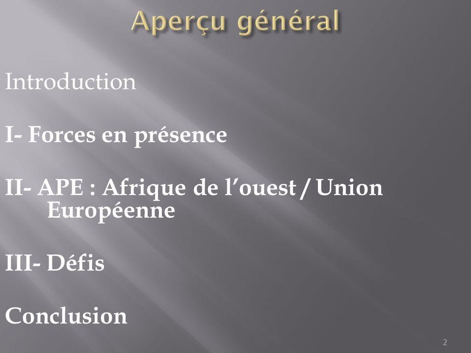 Introduction I- Forces en présence II- APE : Afrique de louest / Union Européenne III- Défis Conclusion 2