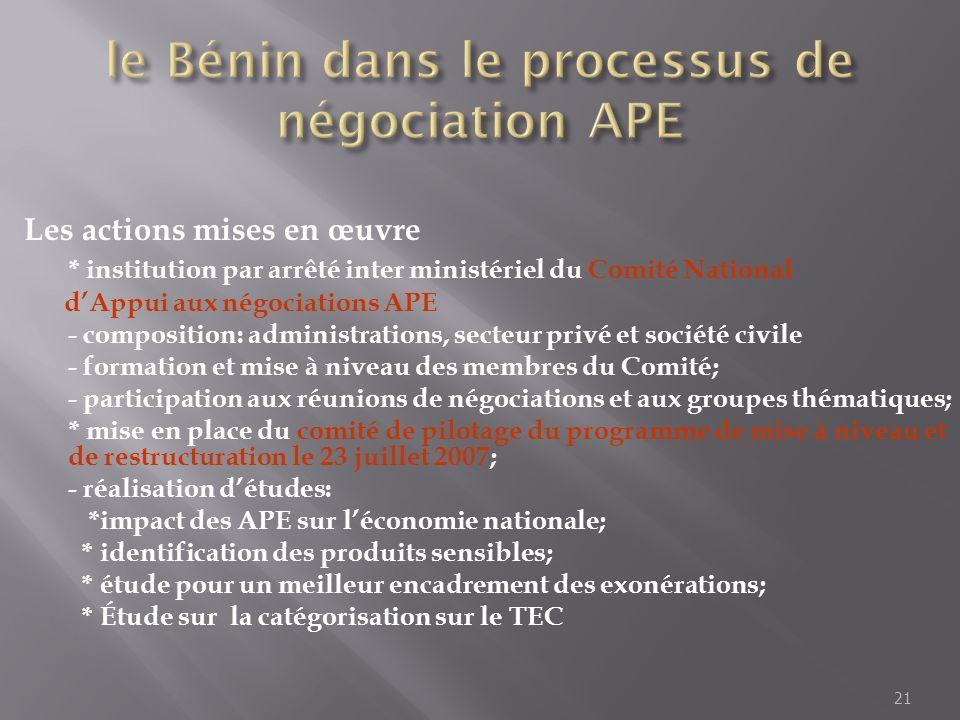 Les actions mises en œuvre * institution par arrêté inter ministériel du Comité National dAppui aux négociations APE - composition: administrations, s