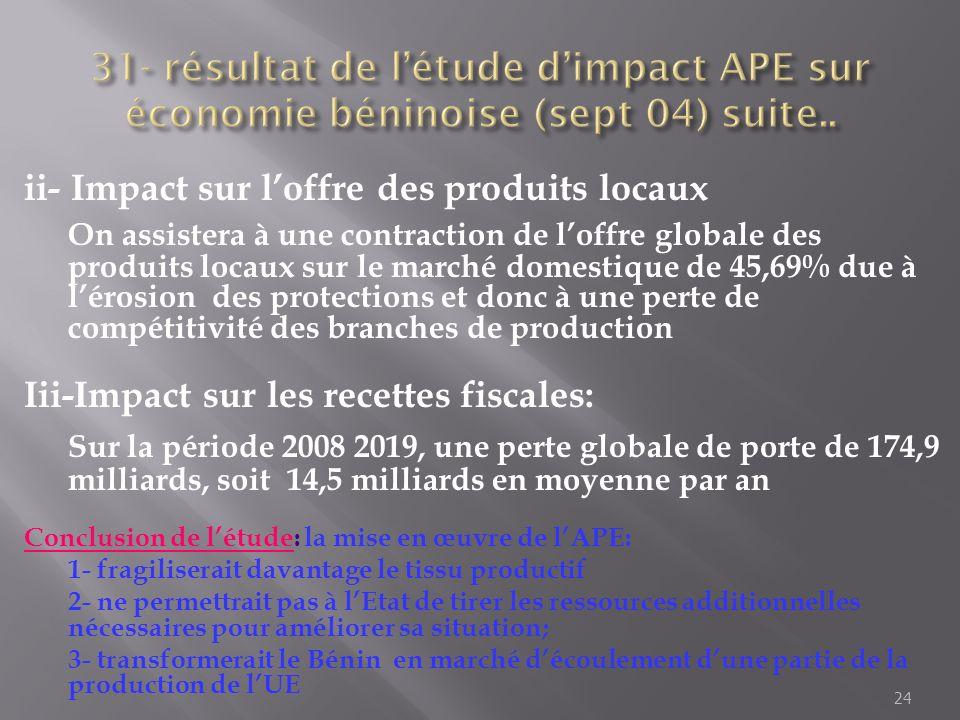 ii- Impact sur loffre des produits locaux On assistera à une contraction de loffre globale des produits locaux sur le marché domestique de 45,69% due