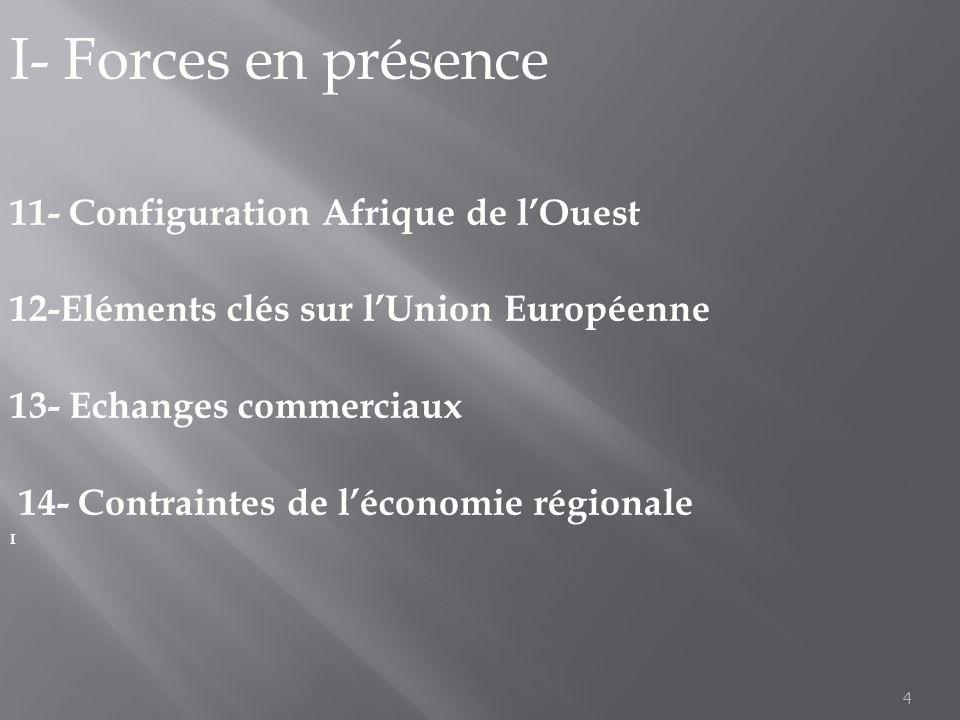4 I- Forces en présence 11- Configuration Afrique de lOuest 12-Eléments clés sur lUnion Européenne 13- Echanges commerciaux 14- Contraintes de léconom