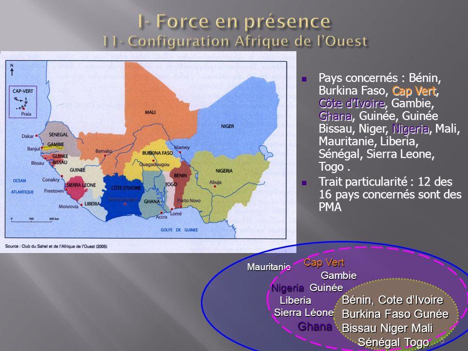 5 Pays concernés : Bénin, Burkina Faso, Cap Vert, Côte dIvoire, Gambie, Ghana, Guinée, Guinée Bissau, Niger, Nigeria, Mali, Mauritanie, Liberia, Sénég