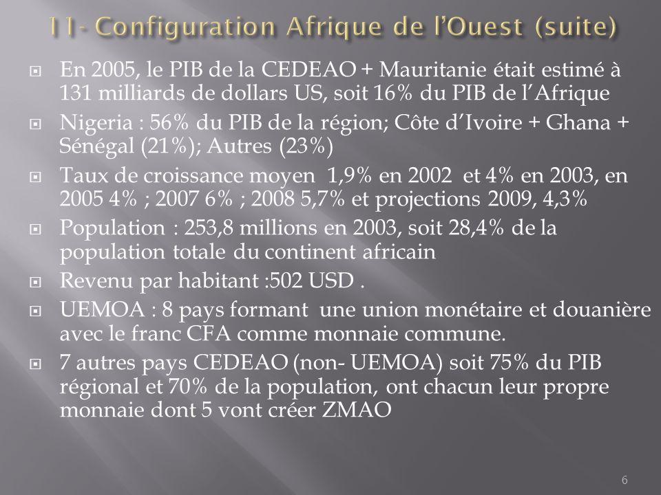 En 2005, le PIB de la CEDEAO + Mauritanie était estimé à 131 milliards de dollars US, soit 16% du PIB de lAfrique Nigeria : 56% du PIB de la région; C