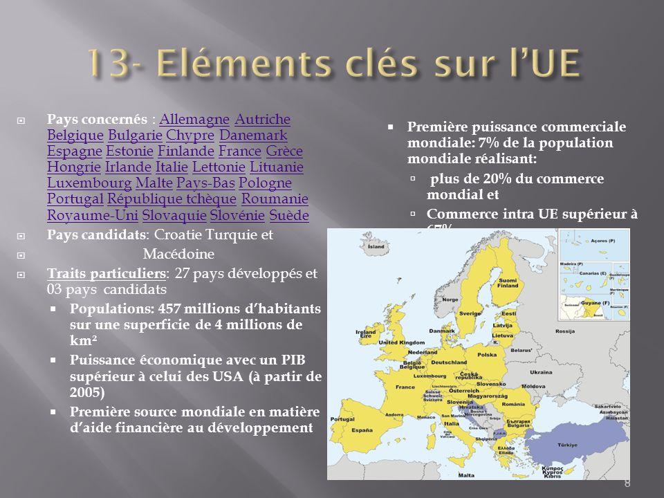 8 8 8 Pays concernés : Allemagne Autriche Belgique Bulgarie Chypre Danemark Espagne Estonie Finlande France Grèce Hongrie Irlande Italie Lettonie Litu