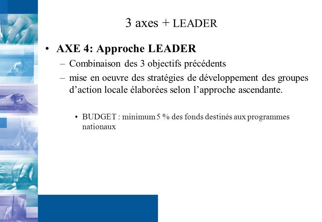 3 axes + LEADER AXE 4: Approche LEADER –Combinaison des 3 objectifs précédents –mise en oeuvre des stratégies de développement des groupes daction locale élaborées selon lapproche ascendante.