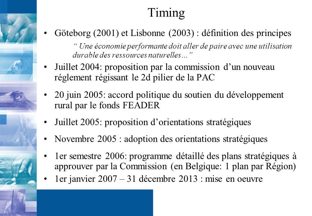 Timing Göteborg (2001) et Lisbonne (2003) : définition des principes Une économie performante doit aller de paire avec une utilisation durable des ressources naturelles… Juillet 2004: proposition par la commission dun nouveau réglement régissant le 2d pilier de la PAC 20 juin 2005: accord politique du soutien du développement rural par le fonds FEADER Juillet 2005: proposition dorientations stratégiques Novembre 2005 : adoption des orientations stratégiques 1er semestre 2006: programme détaillé des plans stratégiques à approuver par la Commission (en Belgique: 1 plan par Région) 1er janvier 2007 – 31 décembre 2013 : mise en oeuvre
