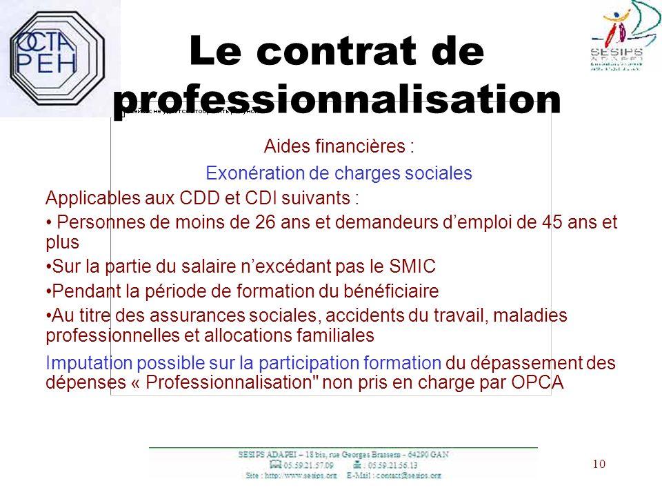 10 Le contrat de professionnalisation Aides financières : Exonération de charges sociales Applicables aux CDD et CDI suivants : Personnes de moins de