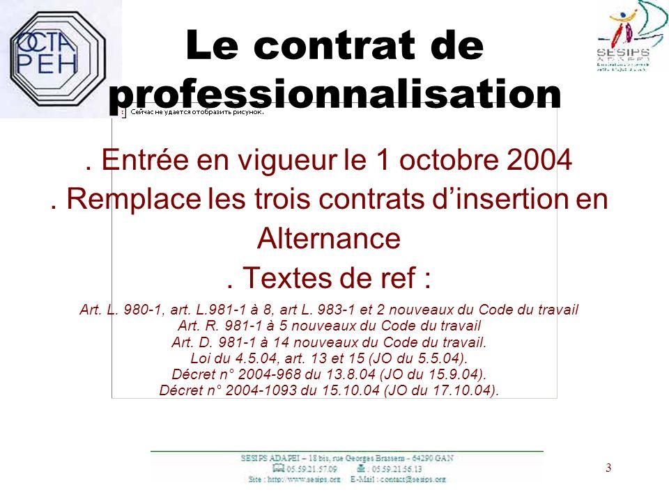 3 3 Le contrat de professionnalisation. Entrée en vigueur le 1 octobre 2004. Remplace les trois contrats dinsertion en Alternance. Textes de ref : Art