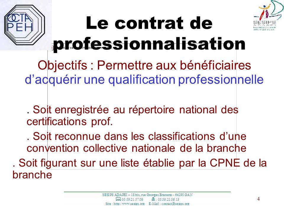 4 4 Le contrat de professionnalisation Objectifs : Permettre aux bénéficiaires dacquérir une qualification professionnelle. Soit enregistrée au répert