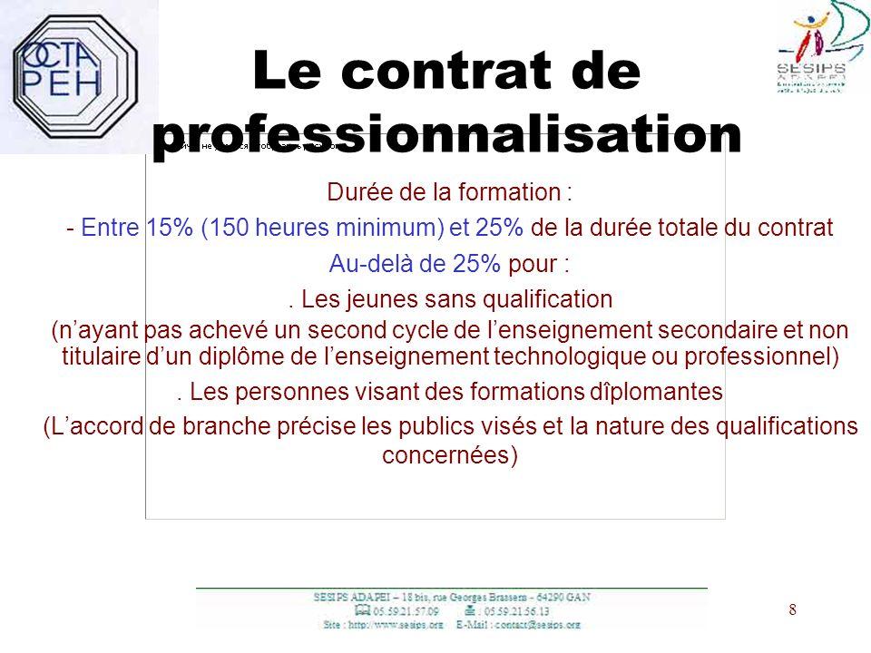 8 8 Le contrat de professionnalisation Durée de la formation : - Entre 15% (150 heures minimum) et 25% de la durée totale du contrat Au-delà de 25% po