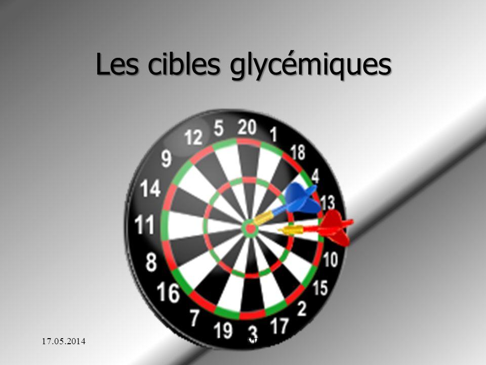 Les cibles glycémiques 17.05.2014Dr Roger WIRION