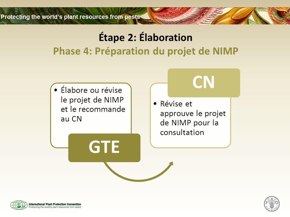 Élabore ou révise le projet de NIMP et le recommande au CN GTE Révise et approuve le projet de NIMP pour la consultation CN Étape 2: Élaboration Phase