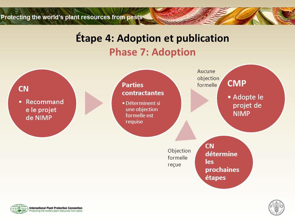 CN Recommand e le projet de NIMP Parties contractantes Déterminent si une objection formelle est requise CMP Adopte le projet de NIMP Étape 4: Adoptio