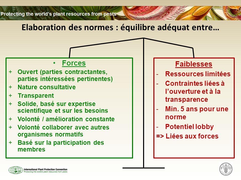 Elaboration des normes : équilibre adéquat entre… Forces +Ouvert (parties contractantes, parties intéressées pertinentes) +Nature consultative +Transp