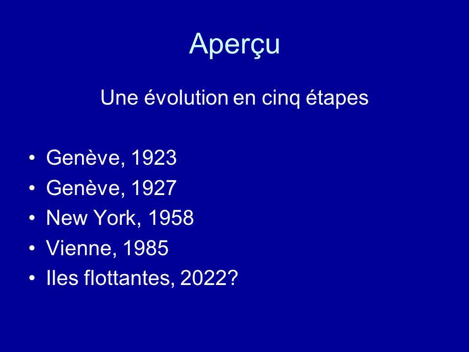 Aperçu Une évolution en cinq étapes Genève, 1923 Genève, 1927 New York, 1958 Vienne, 1985 Iles flottantes, 2022