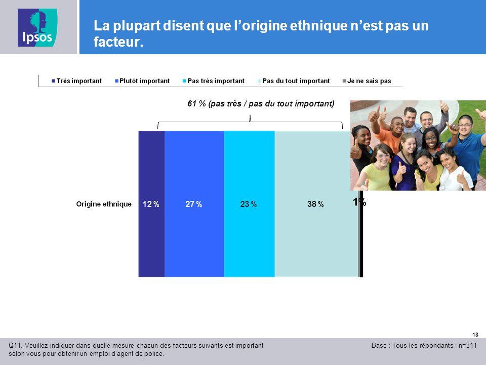 18 La plupart disent que lorigine ethnique nest pas un facteur.
