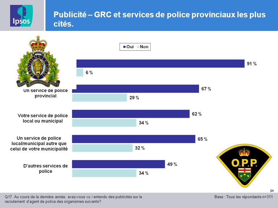 24 Publicité – GRC et services de police provinciaux les plus cités.