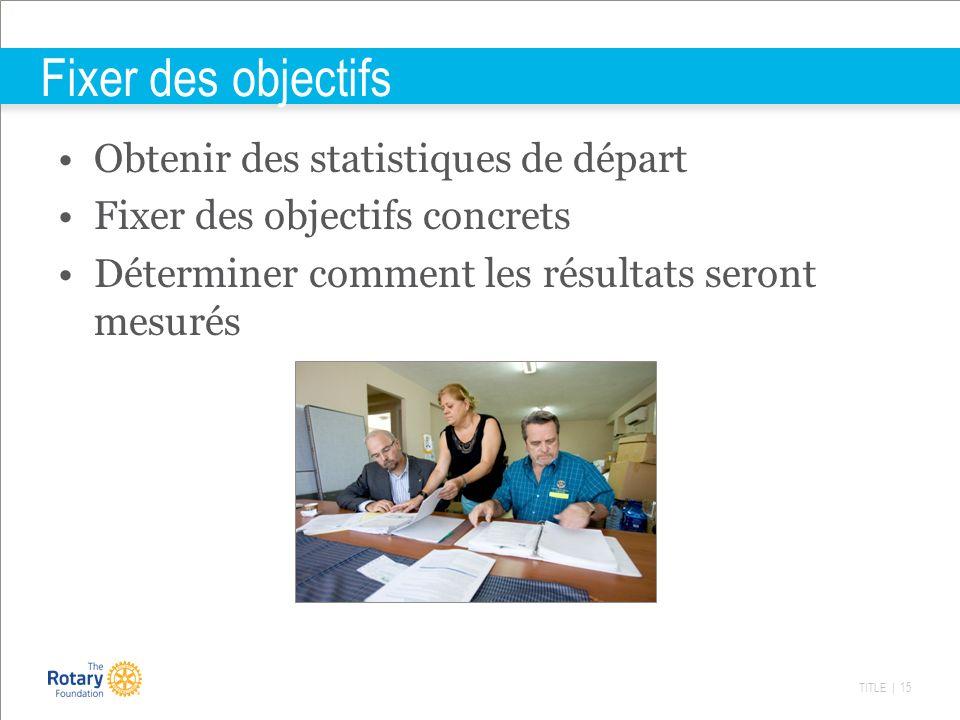 TITLE | 15 Fixer des objectifs Obtenir des statistiques de départ Fixer des objectifs concrets Déterminer comment les résultats seront mesurés