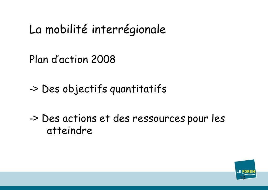 10 La mobilité interrégionale Plan daction 2008 -> Des objectifs quantitatifs -> Des actions et des ressources pour les atteindre