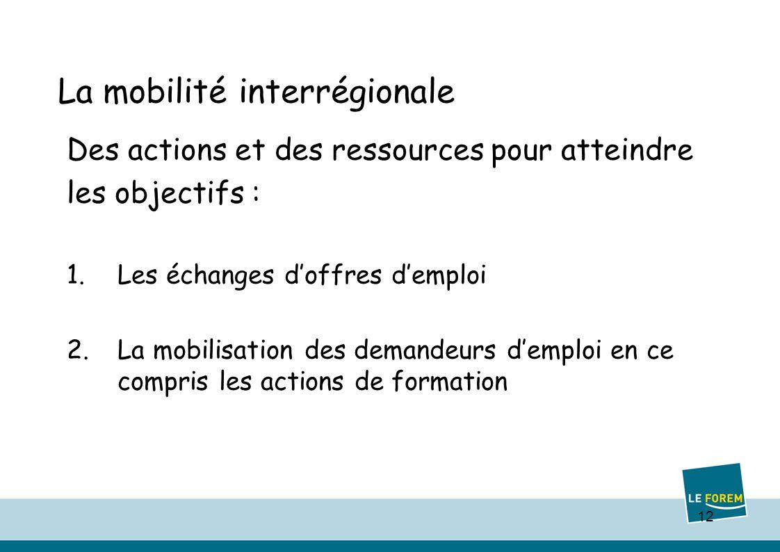 12 La mobilité interrégionale Des actions et des ressources pour atteindre les objectifs : 1.Les échanges doffres demploi 2.La mobilisation des demandeurs demploi en ce compris les actions de formation