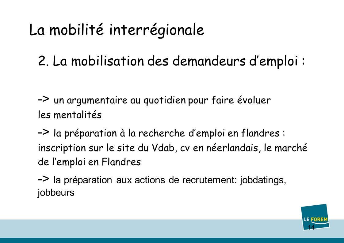 14 La mobilité interrégionale 2.