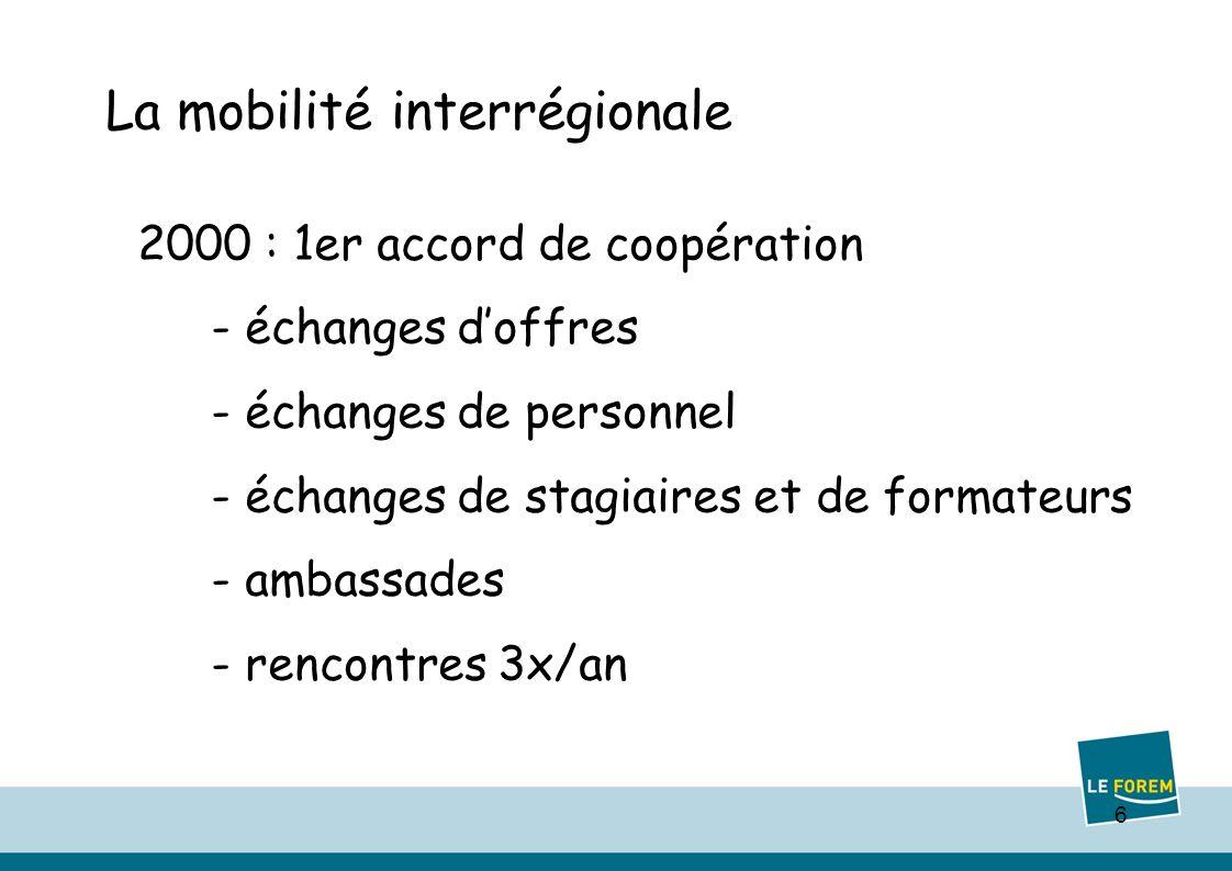 6 La mobilité interrégionale 2000 : 1er accord de coopération - échanges doffres - échanges de personnel - échanges de stagiaires et de formateurs - ambassades - rencontres 3x/an