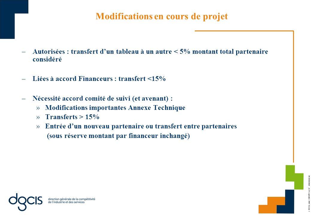 PH.VRIGNAUD ; le 29 septembre 2009 Version 1 Modifications en cours de projet –Autorisées : transfert dun tableau à un autre < 5% montant total parten