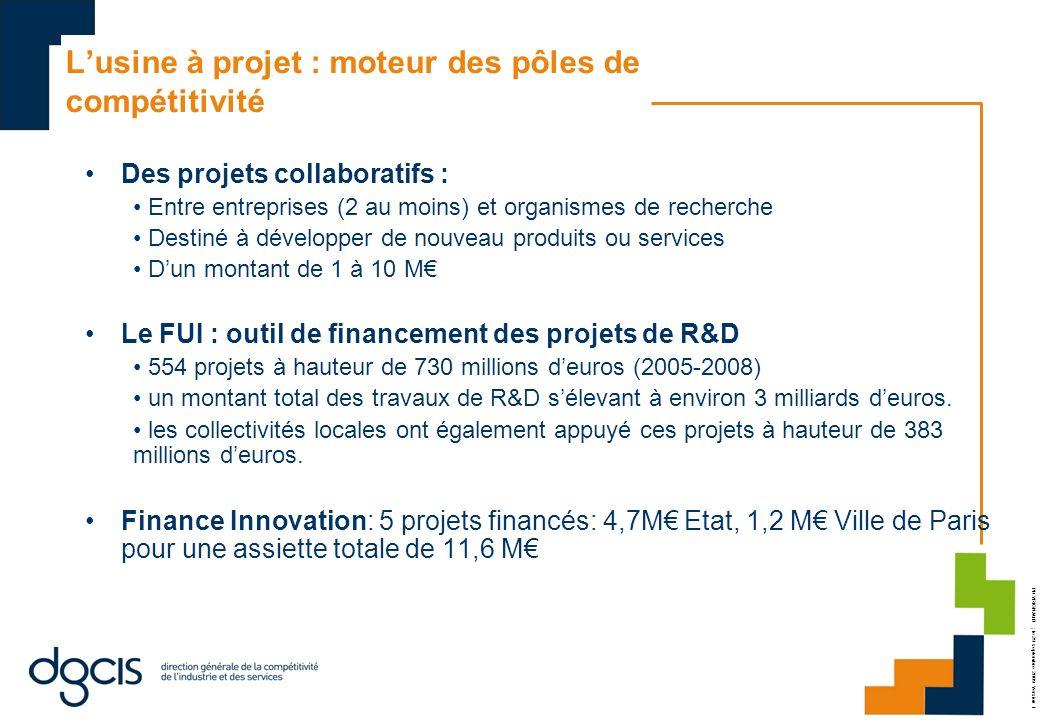 PH.VRIGNAUD ; le 29 septembre 2009 Version 1 Lusine à projet : moteur des pôles de compétitivité Des projets collaboratifs : Entre entreprises (2 au m