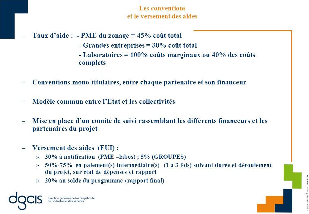 PH.VRIGNAUD ; le 29 septembre 2009 Version 1 Les conventions et le versement des aides –Taux daide : - PME du zonage = 45% coût total - Grandes entrep