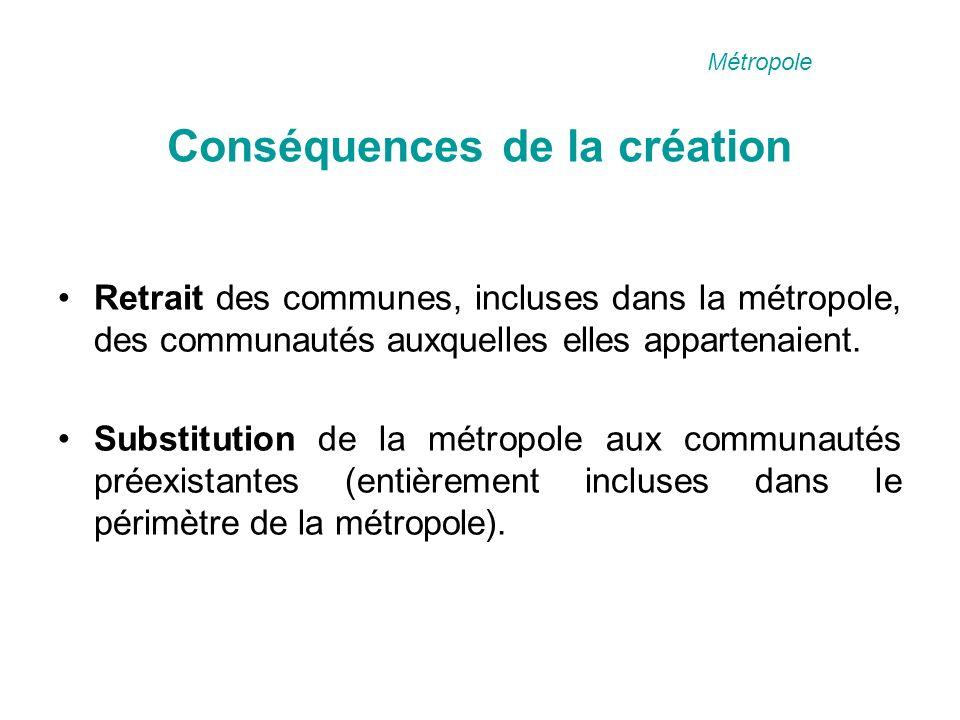 Conséquences de la création Retrait des communes, incluses dans la métropole, des communautés auxquelles elles appartenaient.