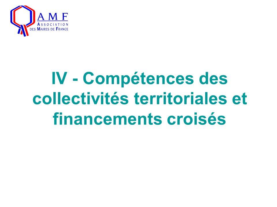 IV - Compétences des collectivités territoriales et financements croisés