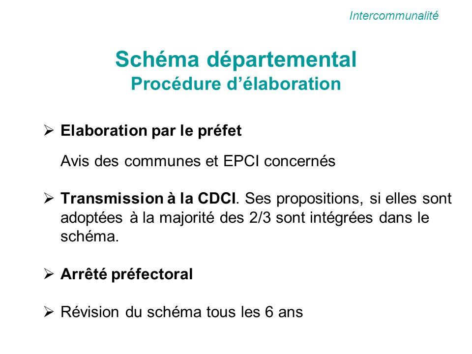 Schéma départemental Procédure délaboration Elaboration par le préfet Avis des communes et EPCI concernés Transmission à la CDCI.