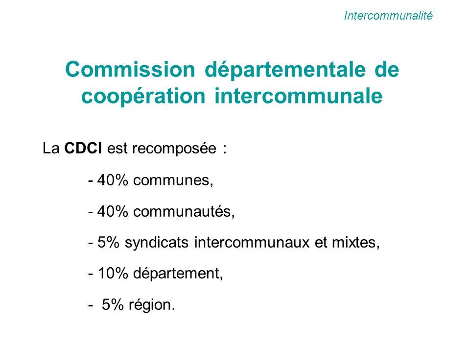 La CDCI est recomposée : - 40% communes, - 40% communautés, - 5% syndicats intercommunaux et mixtes, - 10% département, - 5% région.