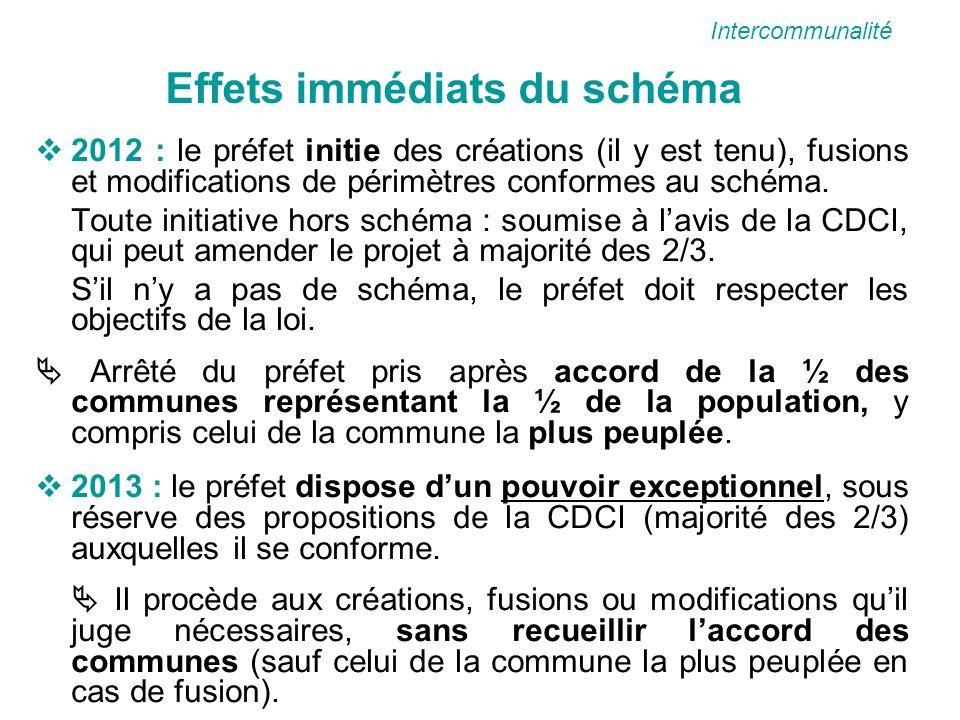 Effets immédiats du schéma 2012 : le préfet initie des créations (il y est tenu), fusions et modifications de périmètres conformes au schéma.