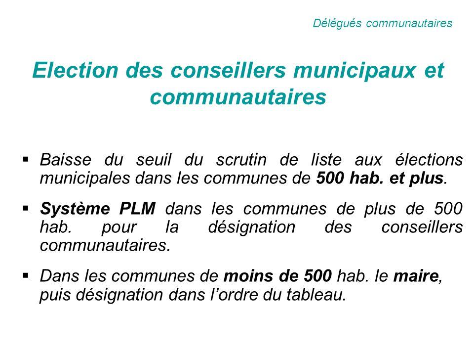 Election des conseillers municipaux et communautaires Baisse du seuil du scrutin de liste aux élections municipales dans les communes de 500 hab.
