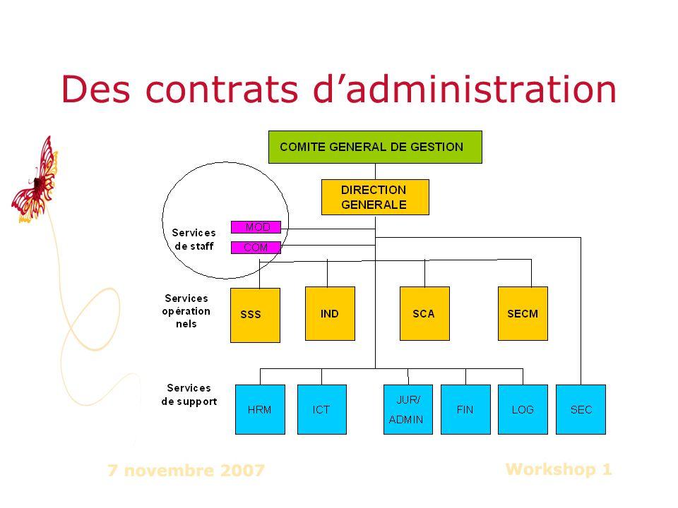 Des contrats dadministration